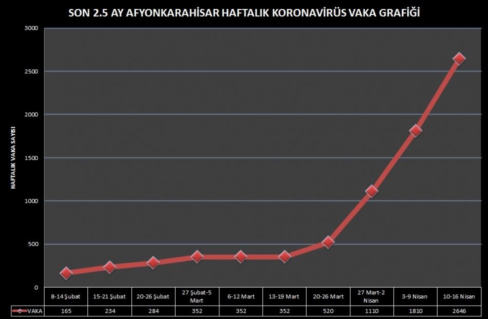 2021/04/1618780333_afyon-koronavIrus-grafIGI.jpg
