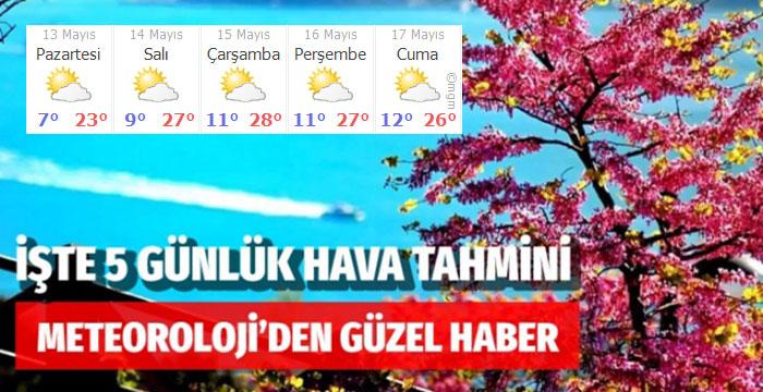 METEOROLOJİ'DEN GÜZEL HABER!..