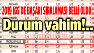 2019 LGS'DE 60. SIRADAYIZ, DURUM VAHİM!..