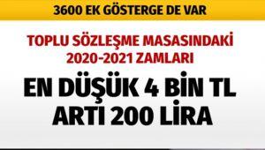 MEMURLARLA HÜKÜMETİN ZAM PAZARLIĞI BAŞLADI!..