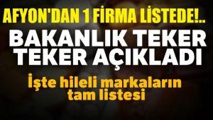 ÜRÜNLERİNDE HİLE YAPAN 74 FİRMA DAHA İFŞA EDİLDİ!..