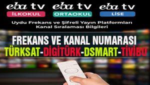 EBA TV FREKANS BİLGİLERİ BELLİ OLDU!..
