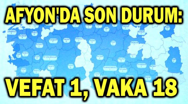 COVID-19'DA AFYON'DA SON DURUM