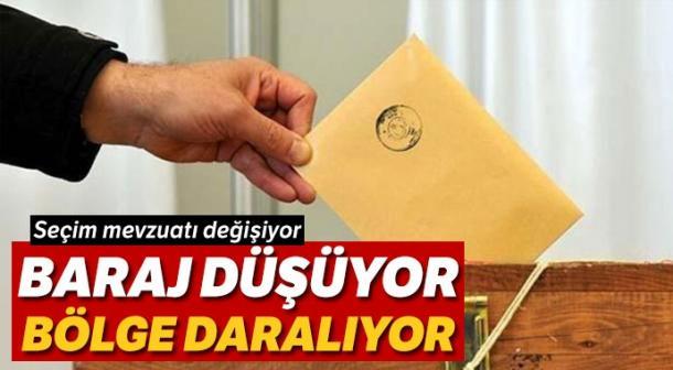 SEÇİM SİSTEMİNDE KÖKLÜ DEĞİŞİKLİK GELİYOR!..