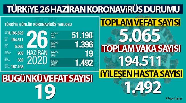 TÜRKİYE'DE SON 24 SAATTE 1396 KİŞİYE KOVİD-19 TANISI KONULDU!