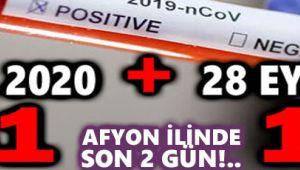 AFYON İLİ GENELİNDE SON 2 GÜN VAKA SAYISI!..