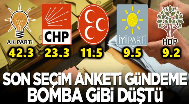 GÜNDEMİ SARSAN SEÇİM ANKETİ!..