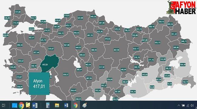 Afyon'da haftalık koronavirüs vaka sayısı 3000'e yükseldi