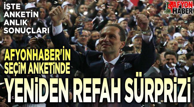 Afyonhaber'in anketinde Yeniden Refah sürprizi!..