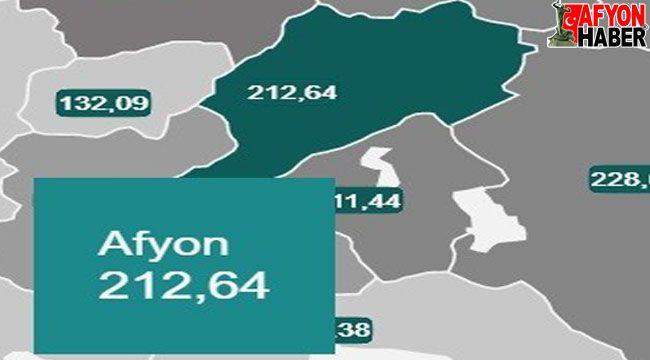 Tam kapanma sonuç verdi, Afyon'da vaka sayısı %50 düştü
