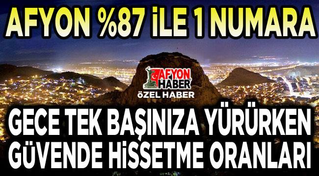 Gecelerin şehri Afyonkarahisar: Yüzde 87!..