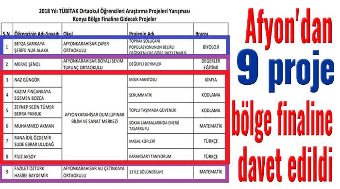 AFYON'DAN 4 OKULDAN 9 PROJE, TÜBİTAK BÖLGE SERGİSİNE KATILMAYI HAK KAZANDI