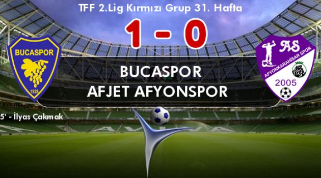 BUCASPOR - AFJET AFYONSPOR: 1-0