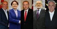 ADAYLARIN PUSULADAKİ SIRALARI BELLİ OLDU!..