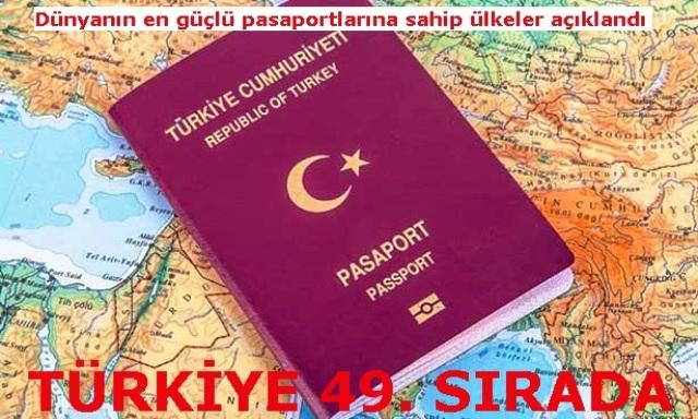 TÜRKİYE 49. SIRADA